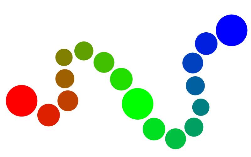 Colour Modes - RGB and CMYK: RGB Colour Mode.