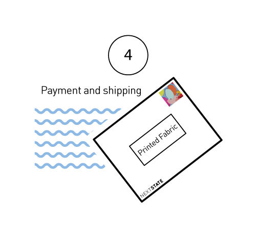 04: Payment and Shipping